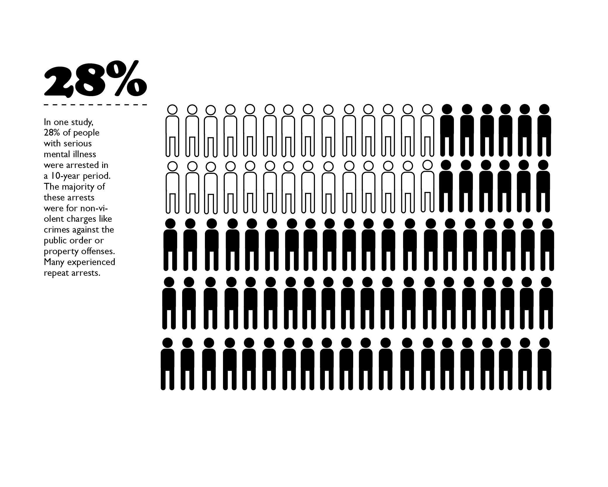 infographique2